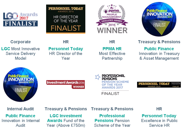 16-17 awards